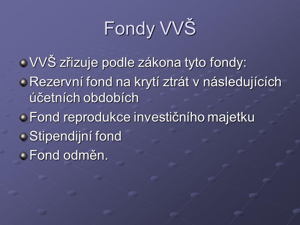 Fondy VVŠ VVŠ zřizuje podle zákona tyto fondy: Rezervní fond na krytí ztrát v následujících účetních obdobích Fond reprodukce investičního majetku Sti