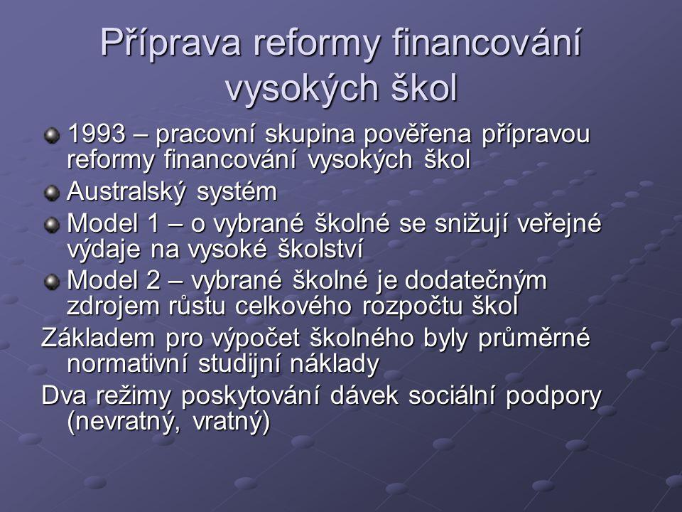 Příprava reformy financování vysokých škol 1993 – pracovní skupina pověřena přípravou reformy financování vysokých škol Australský systém Model 1 – o