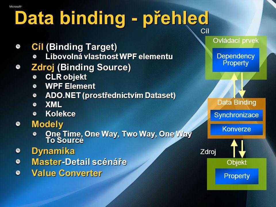 Data binding - přehled Cíl (Binding Target) Libovolná vlastnost WPF elementu Zdroj (Binding Source) CLR objekt WPF Element ADO.NET (prostřednictvím Da