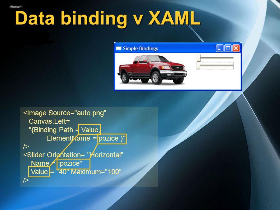 Data binding v XAML <Image Source=
