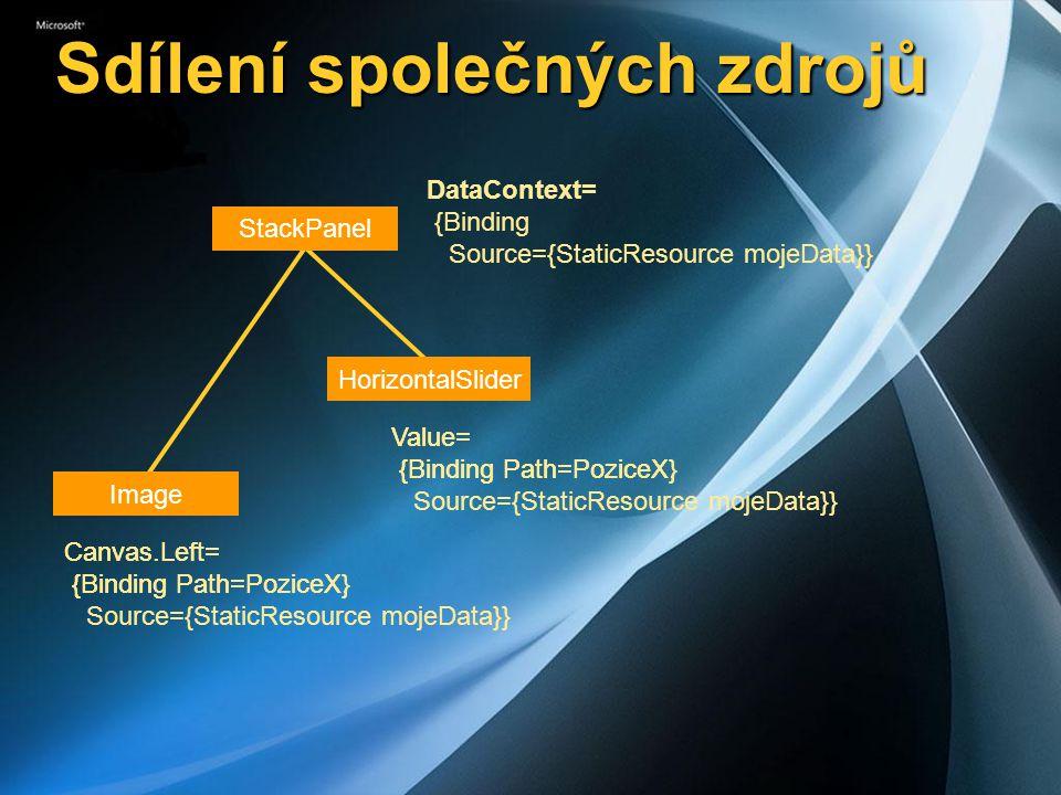 Sdílení společných zdrojů Value= {Binding Path=PoziceX, Source={StaticResource mojeData}} Canvas.Left= {Binding Path=PoziceX, Source={StaticResource m