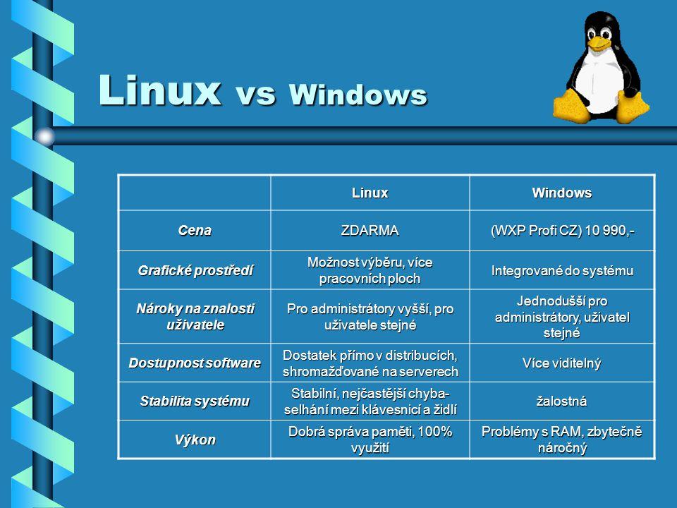 Linux vs Windows LinuxWindows CenaZDARMA (WXP Profi CZ) 10 990,- Grafické prostředí Možnost výběru, více pracovních ploch Integrované do systému Nároky na znalosti uživatele Pro administrátory vyšší, pro uživatele stejné Jednodušší pro administrátory, uživatel stejné Dostupnost software Dostatek přímo v distribucích, shromažďované na serverech Více viditelný Stabilita systému Stabilní, nejčastější chyba- selhání mezi klávesnicí a židlí žalostná Výkon Dobrá správa paměti, 100% využití Problémy s RAM, zbytečně náročný