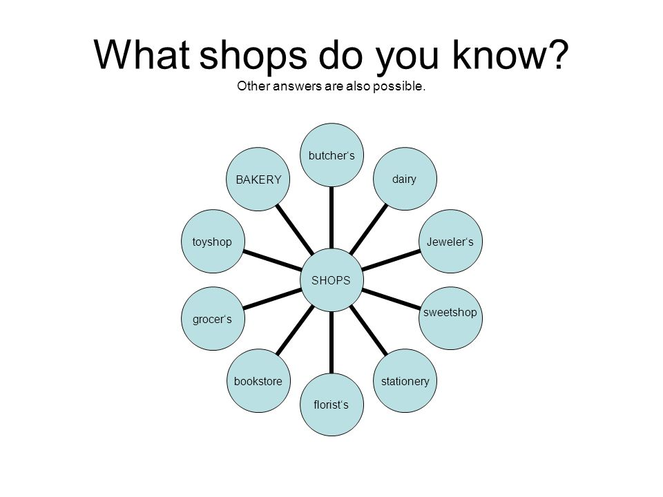 What shops do you know. Other answers are also possible.