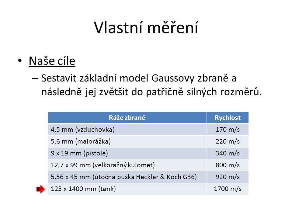 Vlastní měření Náš postup Nesystematické měření (metoda pokus-omyl) Systematické měření (Počítání rychlosti výstřelu v 0 ) – Z rovnoměrně zpomaleného pohybu v 0 = 2s/t – Z vodorovného vrhu V 0 = s √(2h/g)