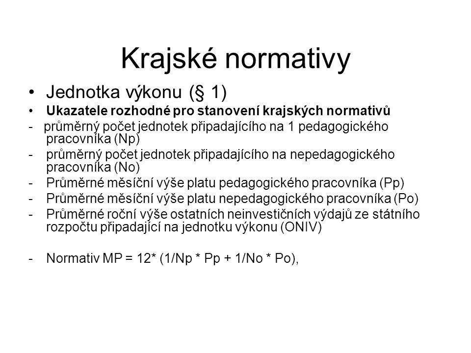 Krajské normativy Jednotka výkonu (§ 1) Ukazatele rozhodné pro stanovení krajských normativů - průměrný počet jednotek připadajícího na 1 pedagogickéh