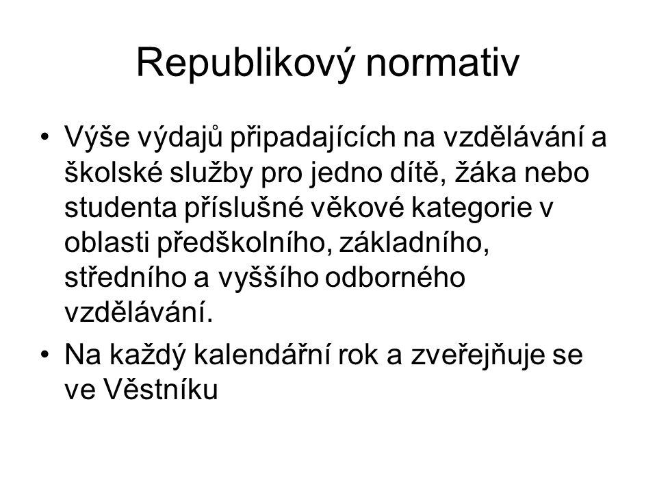 Republikové normativy 2011 (II)