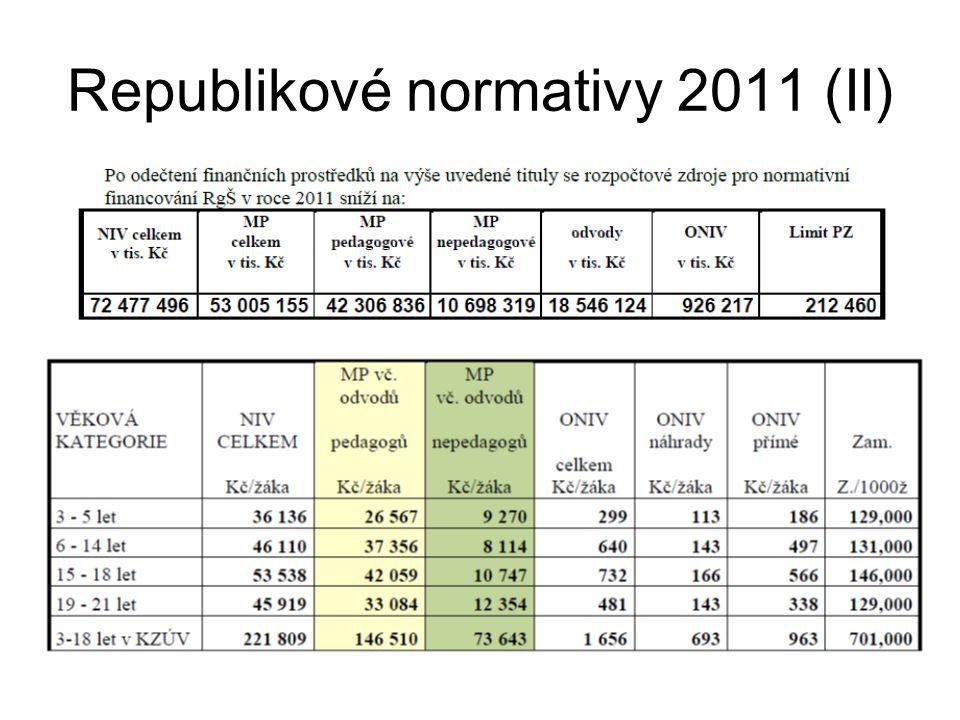 Neinvestiční výdaje na Rgš na rok 2011 Tabulka 1.Rozpočtové zdroje Tabulka 2.