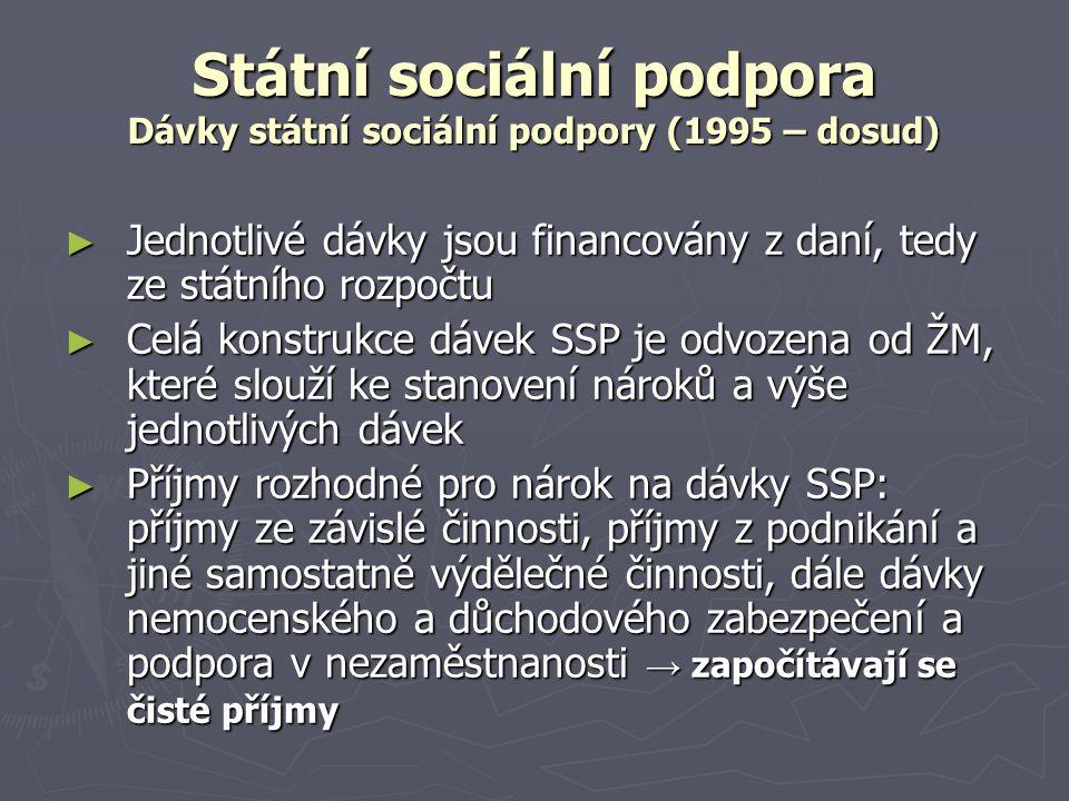 Státní sociální podpora Dávky státní sociální podpory (1995 – dosud) ► Jednotlivé dávky jsou financovány z daní, tedy ze státního rozpočtu ► Celá kons