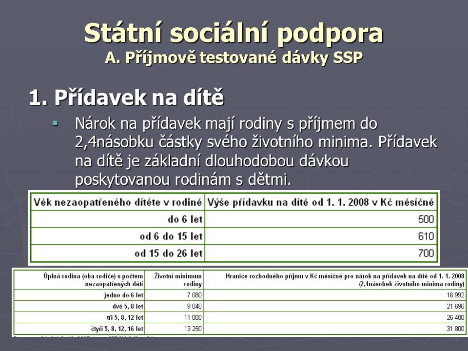 Státní sociální podpora A. Příjmově testované dávky SSP 1. Přídavek na dítě  Nárok na přídavek mají rodiny s příjmem do 2,4násobku částky svého život