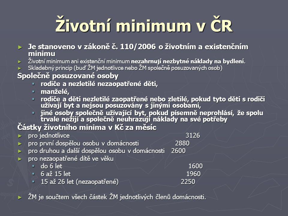 Životní minimum v ČR Příklady životního minima různých typů domácností v Kč za měsíc jednotlivec3126 2 dospělí 2880 + 2 600 = 5 480 1 dospělý, 1 dítě ve věku 5 let 2 880 + 1 600 = 4 480 2 dospělí, 1 dítě ve věku 5 let 2 880 + 2 600 + 1 600 = 7 080 2 dospělí, 2 děti ve věku 8 a 16 let 2 880 + 2 600 + 1960 + 2250 = 9 690 2 dospělí, 3 děti ve věku 5, 8 a 16 let 2 880 + 2 600 + 1 600 + 1960 + 2250 = 11 290