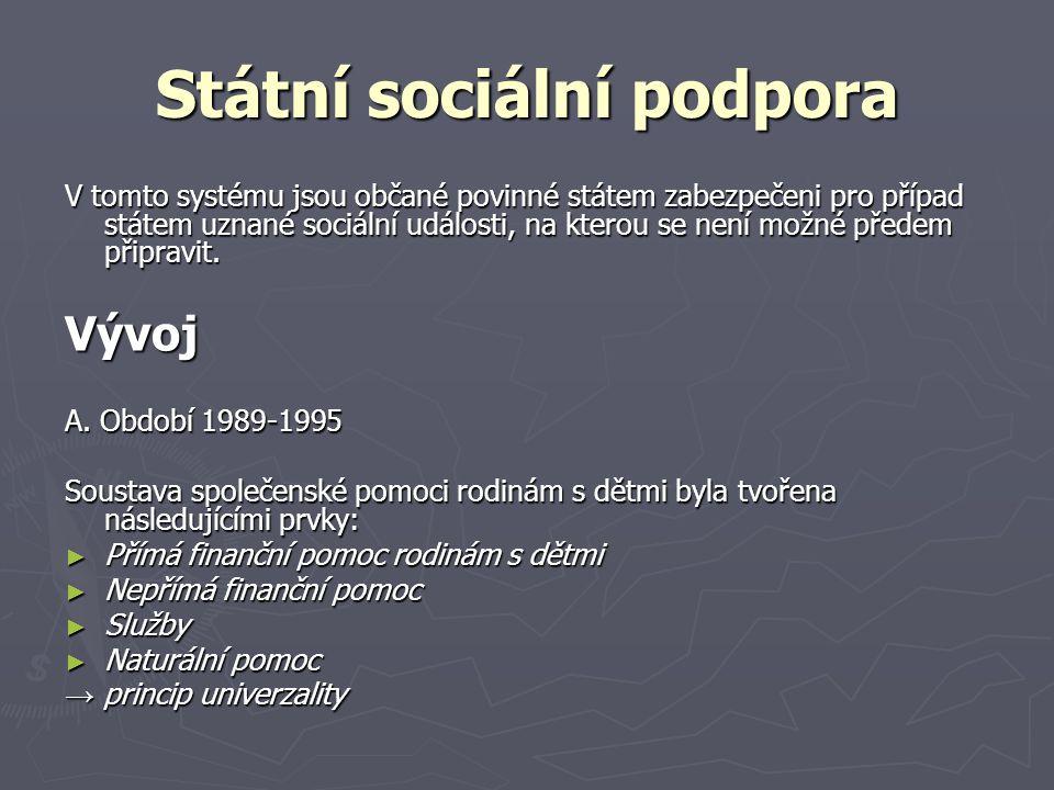 Státní sociální podpora B.1995 – dosud Systém státní sociální podpory je upraven zákonem č.