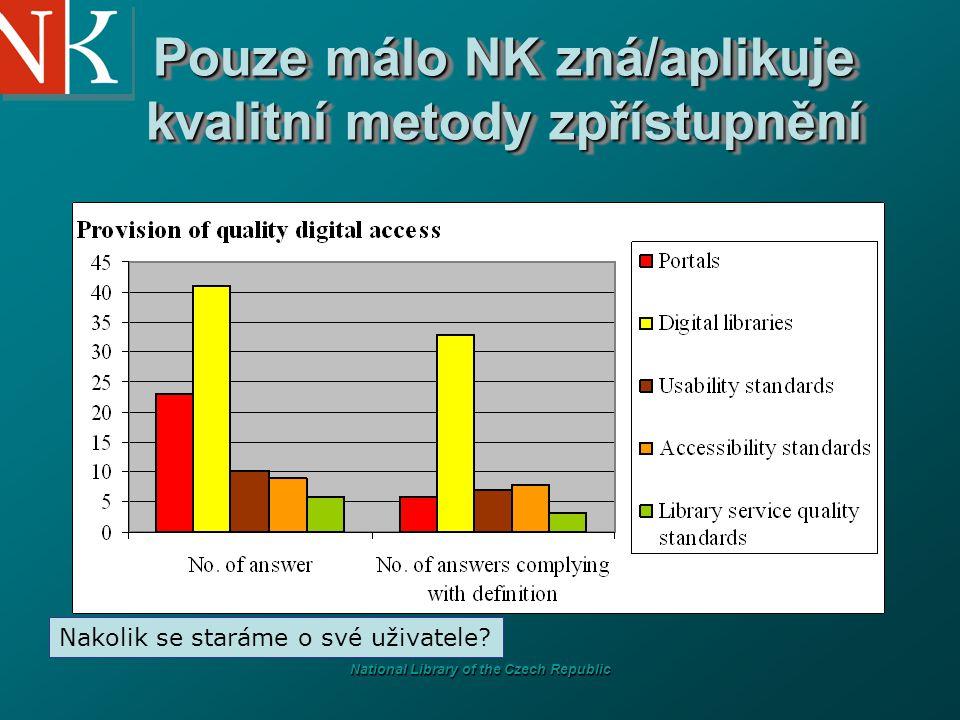 National Library of the Czech Republic Pouze málo NK zná/aplikuje kvalitní metody zpřístupnění Nakolik se staráme o své uživatele