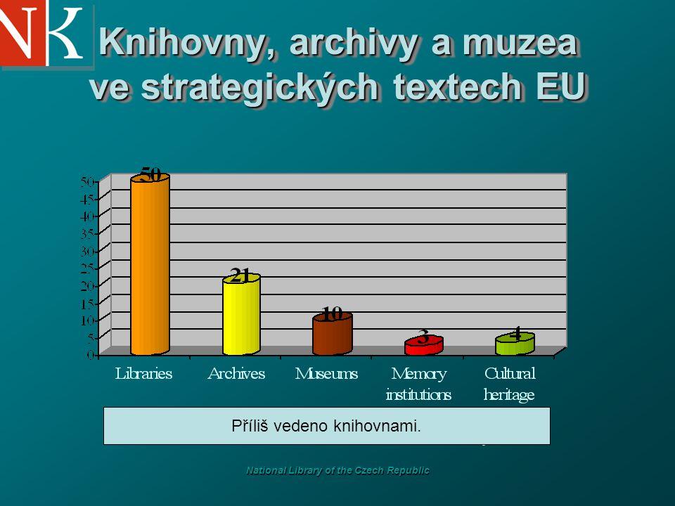 National Library of the Czech Republic Knihovny, archivy a muzea ve strategických textech EU Příliš vedeno knihovnami.