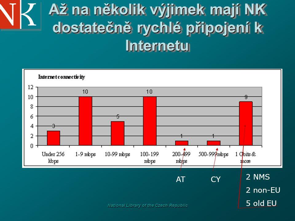 National Library of the Czech Republic Až na několik výjimek mají NK dostatečně rychlé připojení k Internetu 2 NMS 2 non-EU 5 old EU ATCY