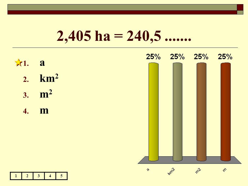 2,405 ha = 240,5....... 1. a 2. km 2 3. m 2 4. m 12345