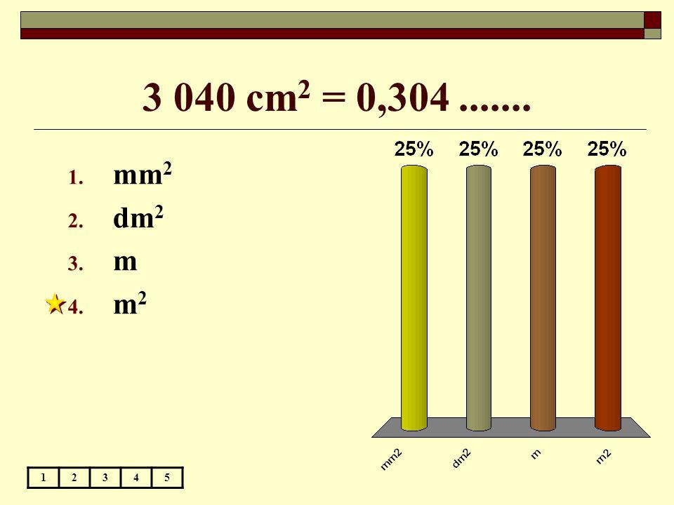 3 040 cm 2 = 0,304....... 12345 1. mm 2 2. dm 2 3. m 4. m 2