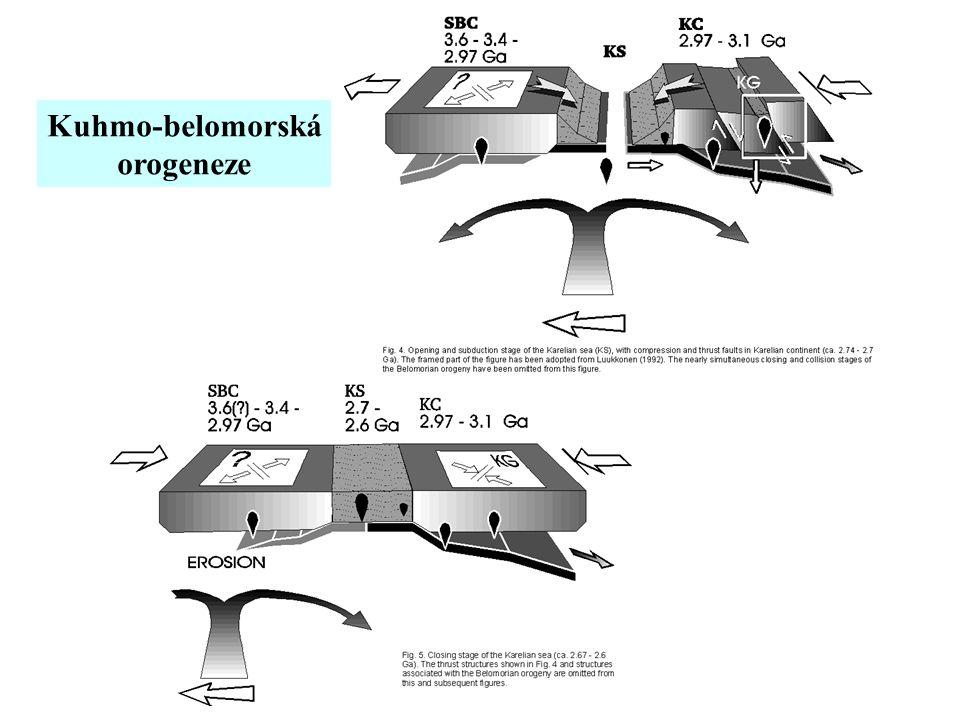 Kuhmo-belomorská orogeneze
