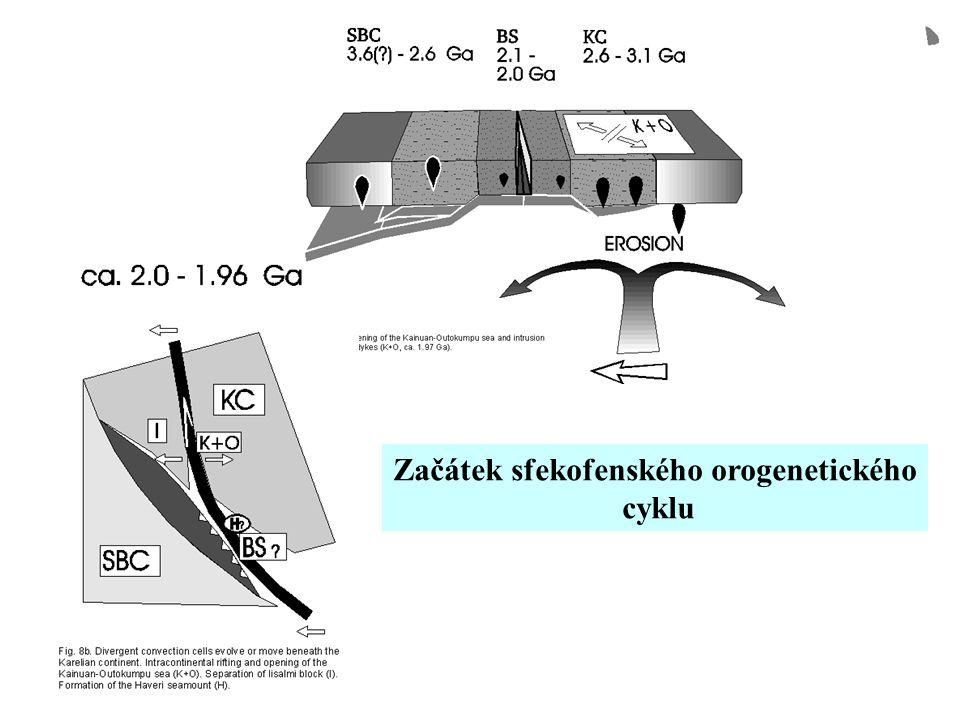 Začátek sfekofenského orogenetického cyklu