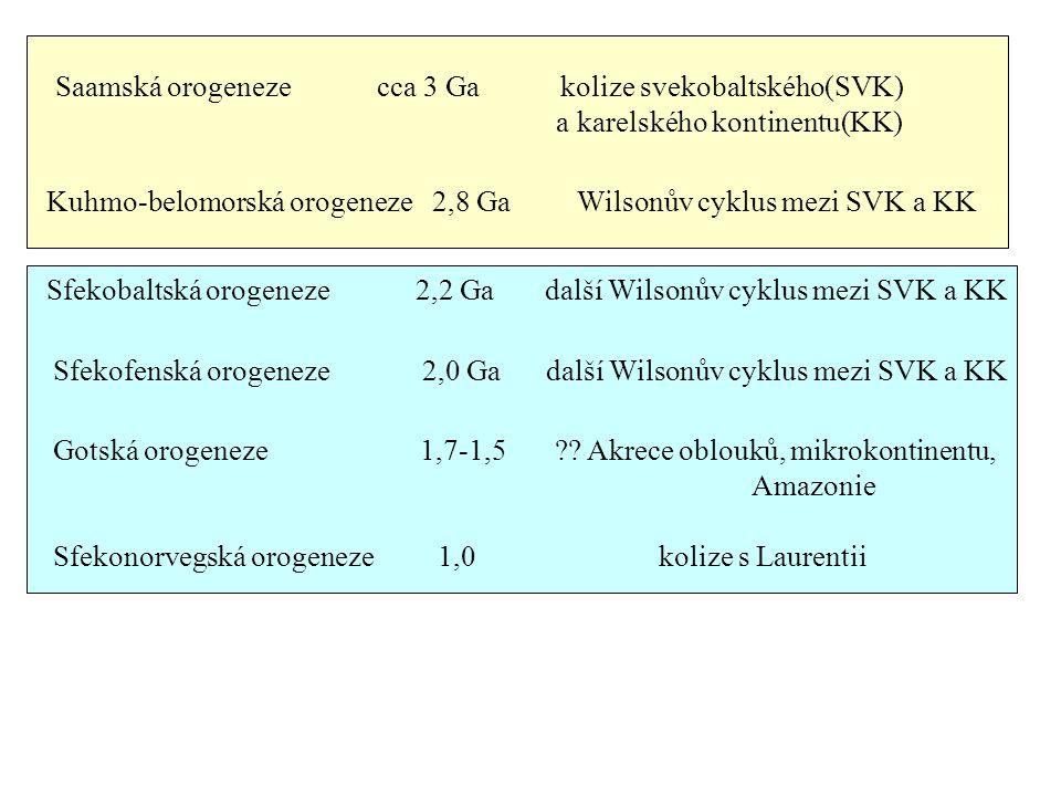 Saamská orogeneze cca 3 Ga kolize svekobaltského(SVK) a karelského kontinentu(KK) Kuhmo-belomorská orogeneze 2,8 Ga Wilsonův cyklus mezi SVK a KK Sfek