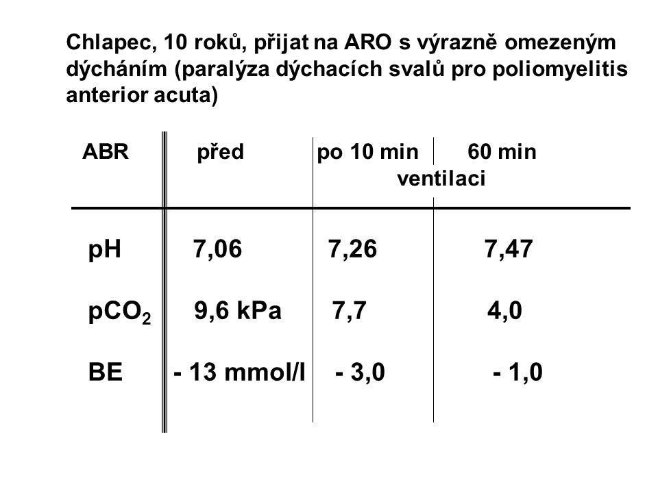 Chlapec, 10 roků, přijat na ARO s výrazně omezeným dýcháním (paralýza dýchacích svalů pro poliomyelitis anterior acuta) ABR před po 10 min 60 min ventilaci pH 7,06 7,26 7,47 pCO 2 9,6 kPa 7,7 4,0 BE - 13 mmol/l - 3,0 - 1,0
