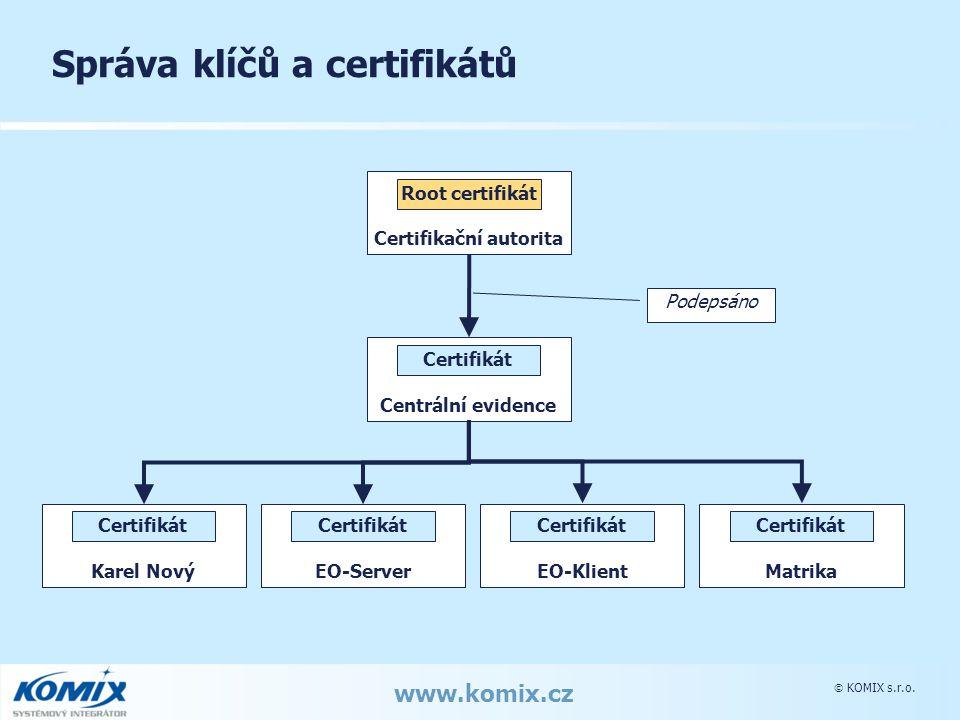  KOMIX s.r.o. www.komix.cz Správa klíčů a certifikátů Certifikační autorita Root certifikát Centrální evidence Certifikát Karel Nový Certifikát EO-Se