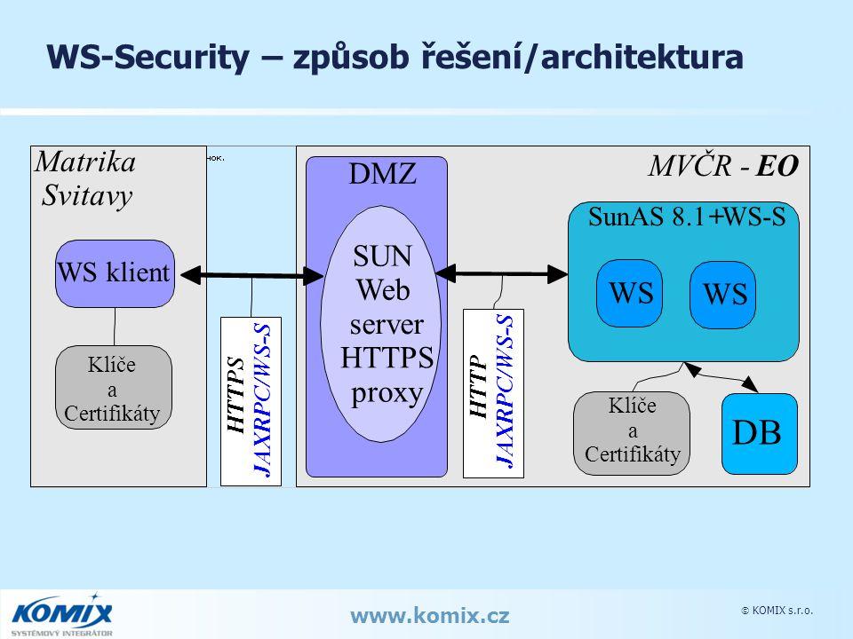  KOMIX s.r.o. www.komix.cz WS-Security – způsob řešení/architektura MVČR -EO SunAS 8.1+ WS-S Matrika Svitavy WS WS klient WS DMZ SUN Web server HTTPS