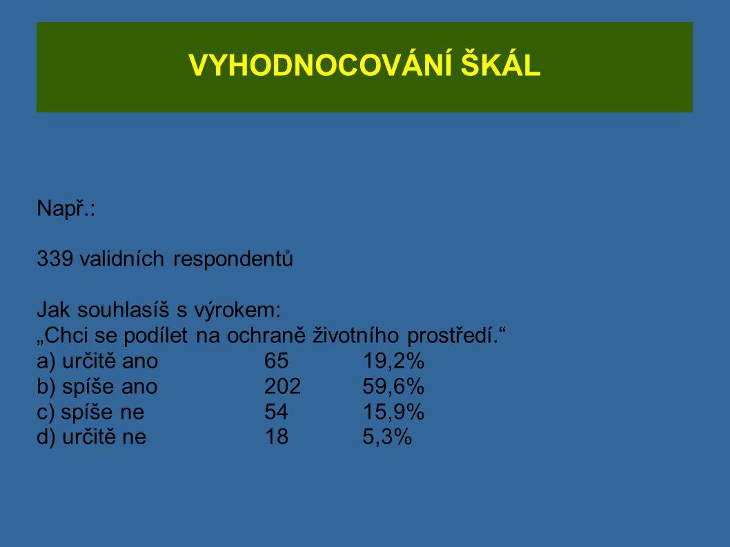 """VYHODNOCOVÁNÍ ŠKÁL Např.: 339 validních respondentů Jak souhlasíš s výrokem: """"Chci se podílet na ochraně životního prostředí."""" a) určitě ano6519,2% b)"""