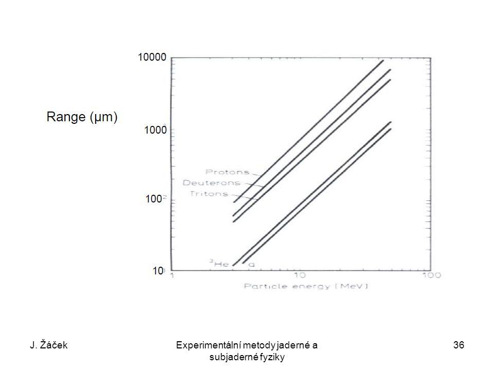 J. ŽáčekExperimentální metody jaderné a subjaderné fyziky 36