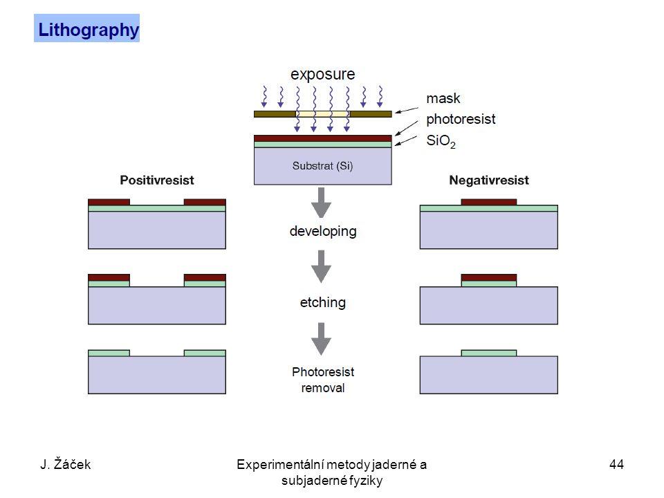 J. ŽáčekExperimentální metody jaderné a subjaderné fyziky 44