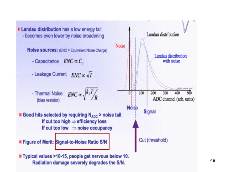 J. ŽáčekExperimentální metody jaderné a subjaderné fyziky 48