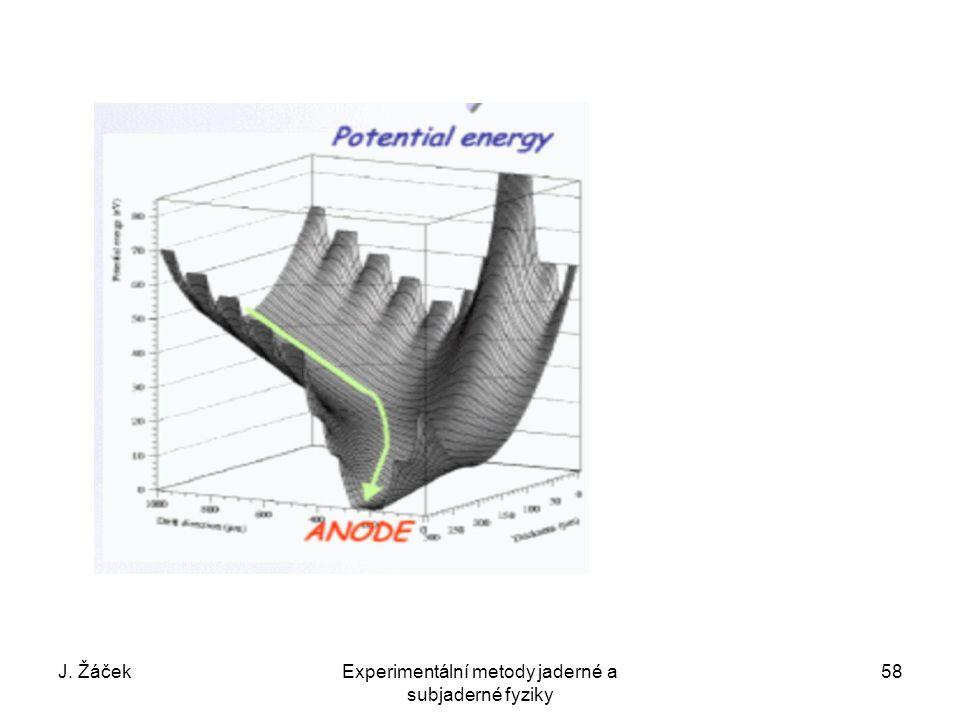 J. ŽáčekExperimentální metody jaderné a subjaderné fyziky 58