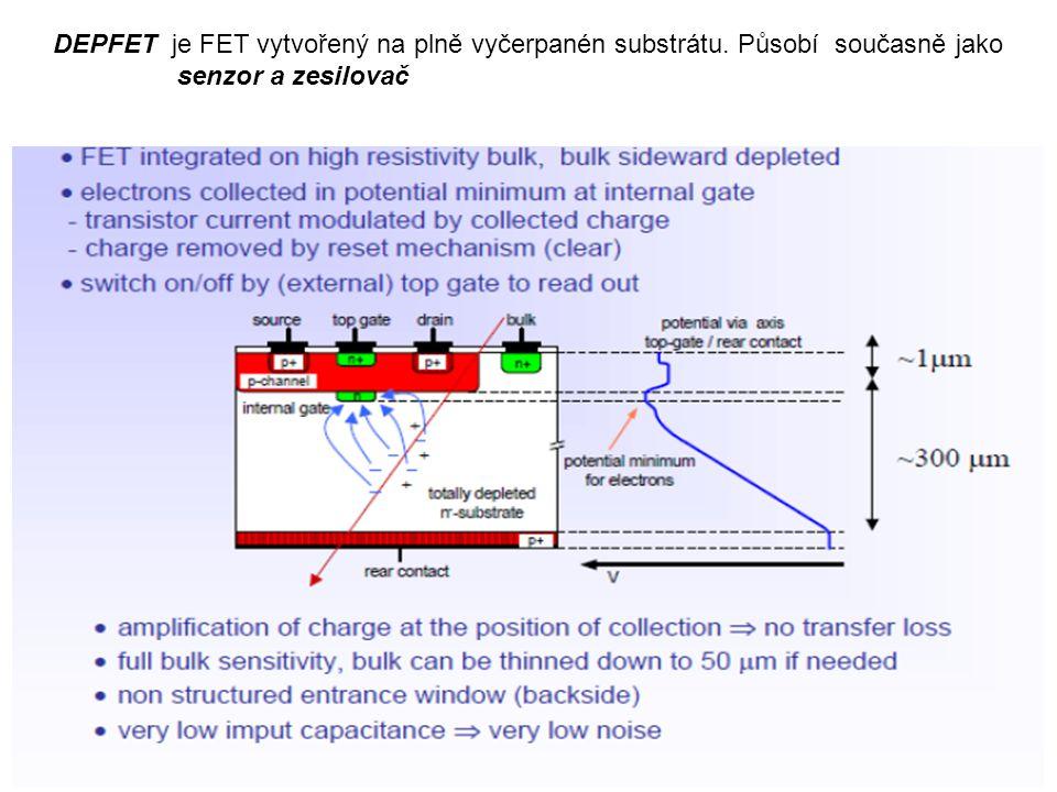 J. ŽáčekExperimentální metody jaderné a subjaderné fyziky 66 DEPFET je FET vytvořený na plně vyčerpanén substrátu. Působí současně jako senzor a zesil