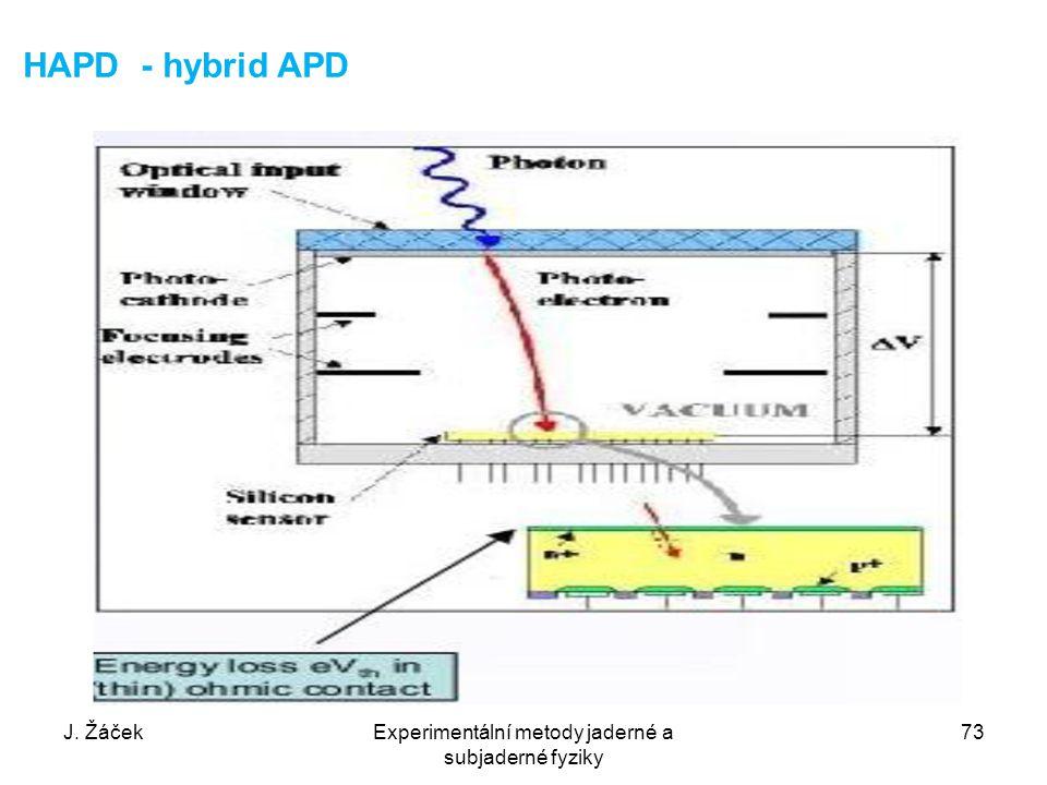 J. ŽáčekExperimentální metody jaderné a subjaderné fyziky 73 HAPD - hybrid APD