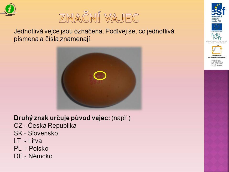 Jednotlivá vejce jsou označena. Podívej se, co jednotlivá písmena a čísla znamenají. Druhý znak určuje původ vajec: (např.) CZ - Česká Republika SK -
