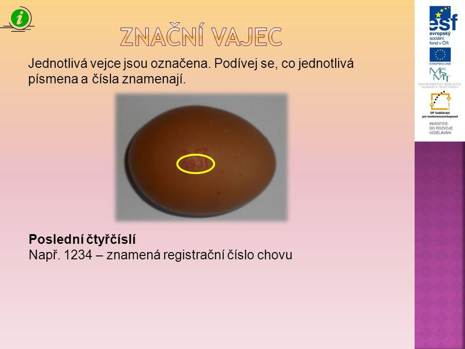 Jednotlivá vejce jsou označena. Podívej se, co jednotlivá písmena a čísla znamenají. Poslední čtyřčíslí Např. 1234 – znamená registrační číslo chovu