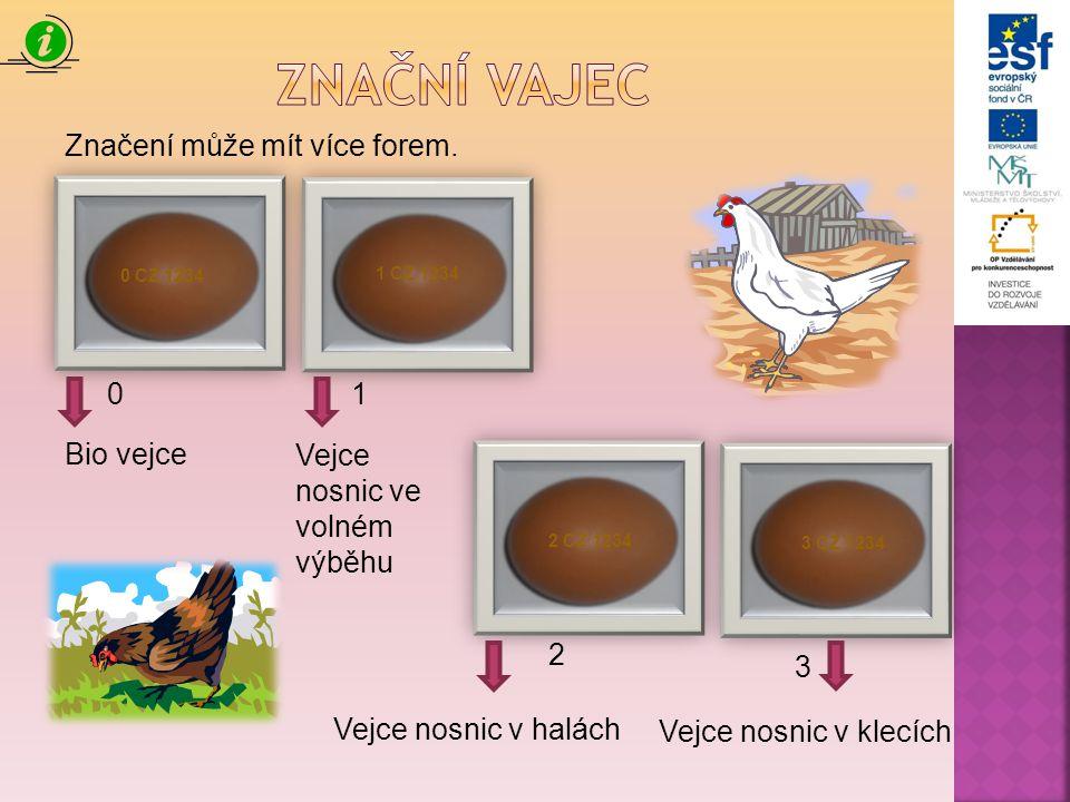 Značení může mít více forem. 0 3 1 2 Bio vejce Vejce nosnic ve volném výběhu Vejce nosnic v klecích Vejce nosnic v halách 0 CZ 1234 1 CZ 1234 2 CZ 123