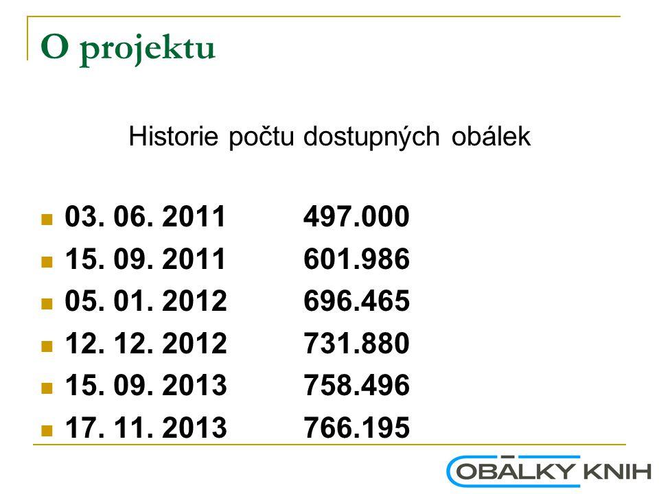 O projektu … za poslední 2 měsíce na serveru přibylo:  cca. 7 000 obálek  cca. 3 000 obsahů