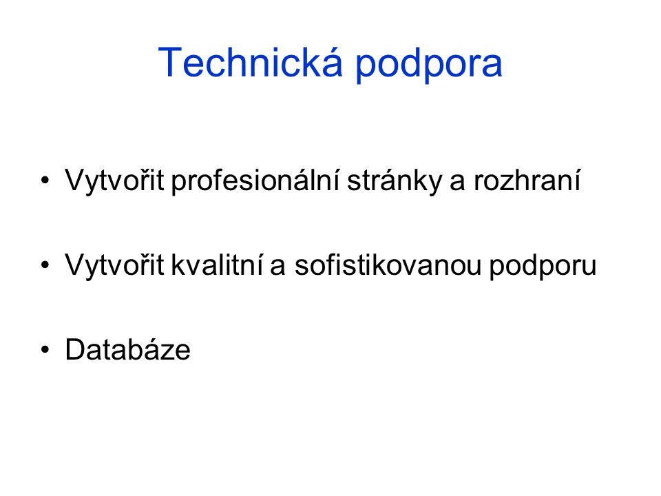 Technická podpora Vytvořit profesionální stránky a rozhraní Vytvořit kvalitní a sofistikovanou podporu Databáze
