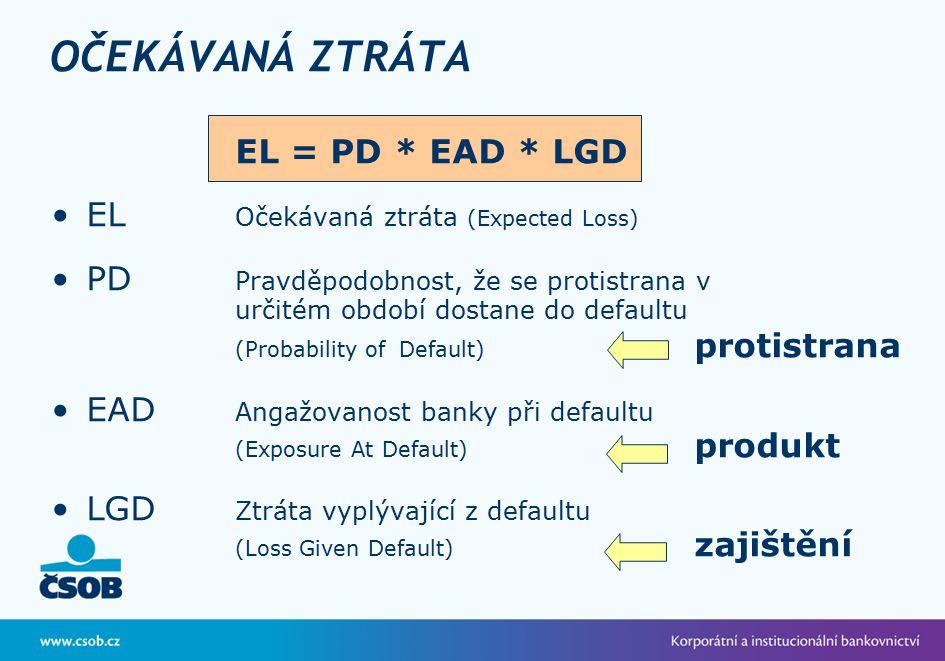 EL = PD * EAD * LGD EL Očekávaná ztráta (Expected Loss) PD Pravděpodobnost, že se protistrana v určitém období dostane do defaultu (Probability of Default) protistrana EAD Angažovanost banky při defaultu (Exposure At Default) produkt LGD Ztráta vyplývající z defaultu (Loss Given Default) zajištění OČEKÁVANÁ ZTRÁTA
