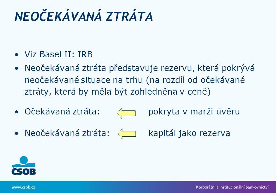 Viz Basel II: IRB Neočekávaná ztráta představuje rezervu, která pokrývá neočekávané situace na trhu (na rozdíl od očekávané ztráty, která by měla být zohledněna v ceně) Očekávaná ztráta:pokryta v marži úvěru Neočekávaná ztráta:kapitál jako rezerva NEOČEKÁVANÁ ZTRÁTA