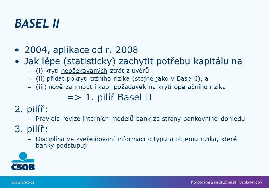 BASEL II 2004, aplikace od r.