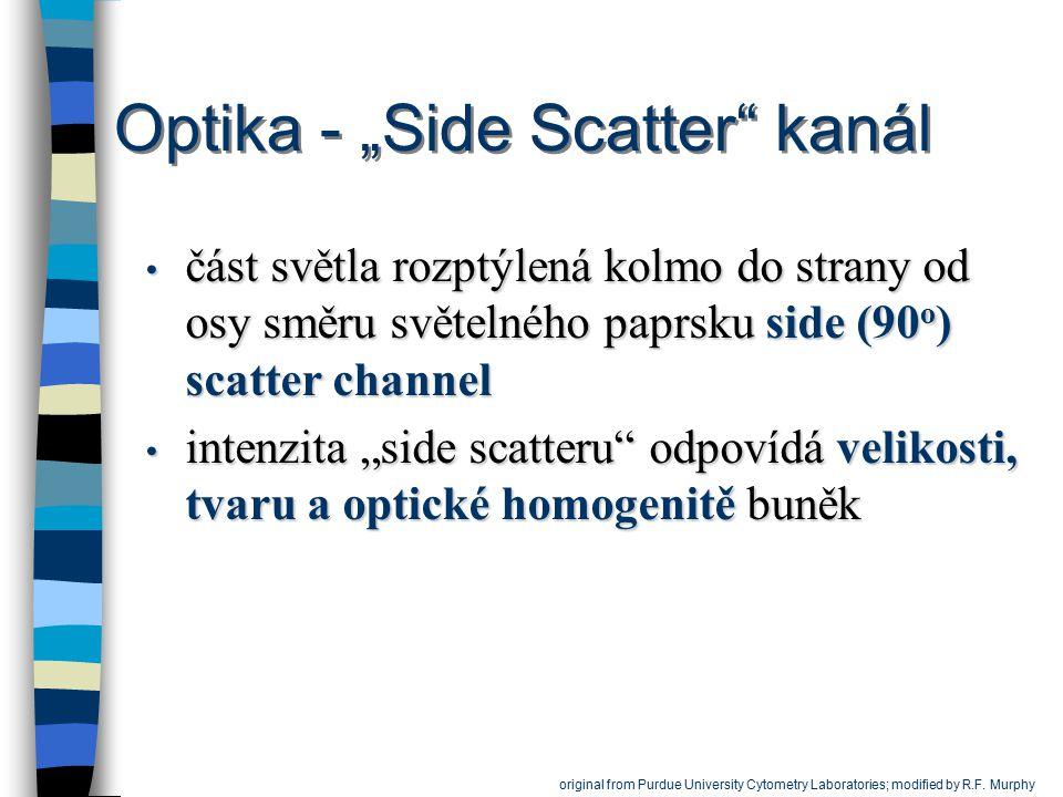 """Optika - """"Side Scatter"""" kanál část světla rozptýlená kolmo do strany od osy směru světelného paprsku side (90 o ) scatter channel část světla rozptýle"""