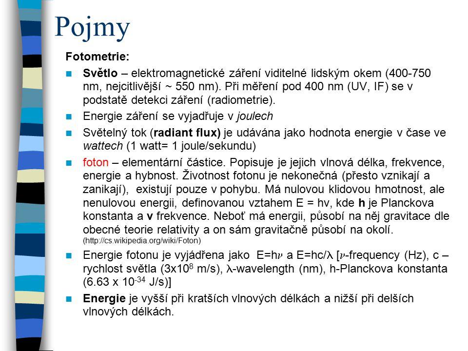 Pojmy Fotometrie: Světlo – elektromagnetické záření viditelné lidským okem (400-750 nm, nejcitlivější ~ 550 nm). Při měření pod 400 nm (UV, IF) se v p