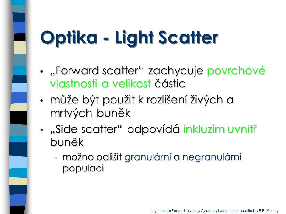 """Optika - Light Scatter """"Forward scatter"""" zachycuje povrchové vlastnosti a velikost částic """"Forward scatter"""" zachycuje povrchové vlastnosti a velikost"""