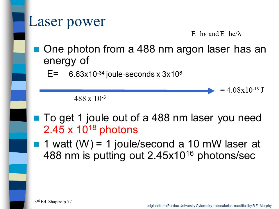 325 x 10 -3 What about a UV laser.