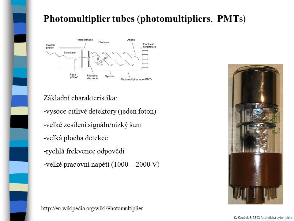 Photomultiplier tubes (photomultipliers, PMTs) http://en.wikipedia.org/wiki/Photomultiplier Základní charakteristika: -vysoce citlivé detektory (jeden