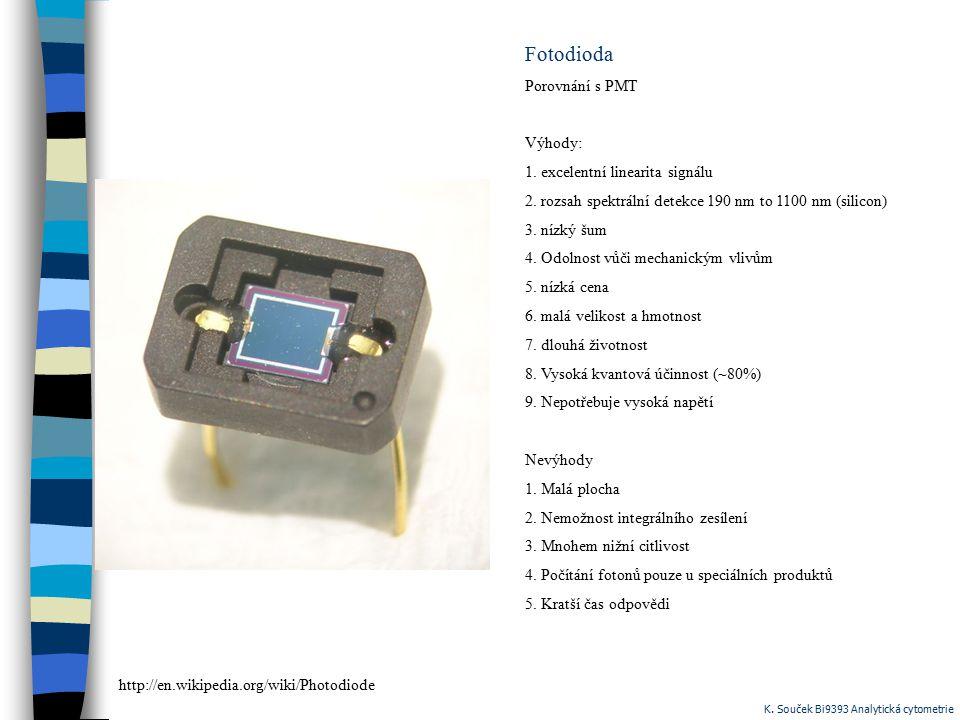 Fotodioda Porovnání s PMT Výhody: 1. excelentní linearita signálu 2. rozsah spektrální detekce 190 nm to 1100 nm (silicon) 3. nízký šum 4. Odolnost vů