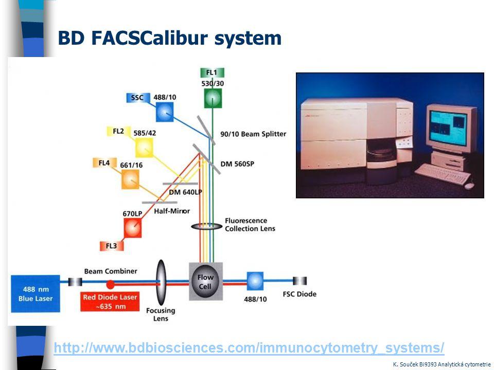 BD FACSCalibur system http://www.bdbiosciences.com/immunocytometry_systems/ K. Souček Bi9393 Analytická cytometrie
