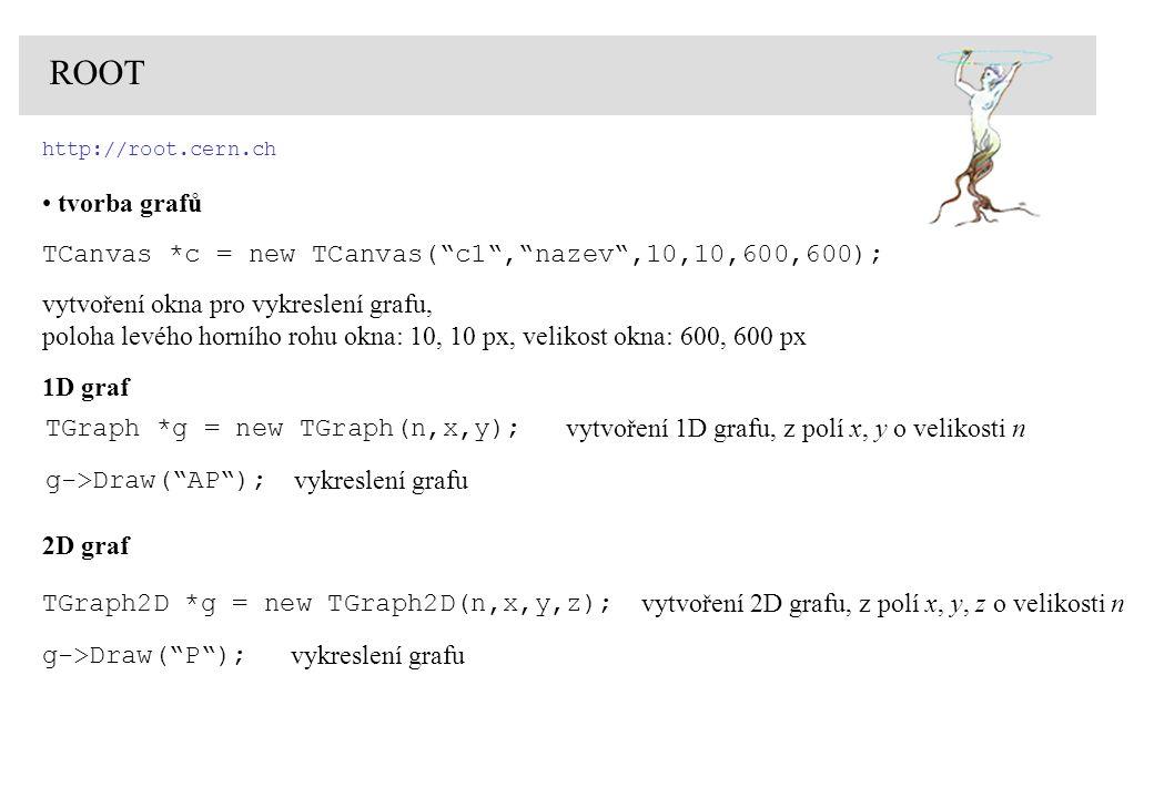 http://root.cern.ch ROOT tvorba grafů TCanvas *c = new TCanvas( c1 , nazev ,10,10,600,600); vytvoření okna pro vykreslení grafu, poloha levého horního rohu okna: 10, 10 px, velikost okna: 600, 600 px TGraph *g = new TGraph(n,x,y); vytvoření 1D grafu, z polí x, y o velikosti n g->Draw( AP ); vykreslení grafu 1D graf TGraph2D *g = new TGraph2D(n,x,y,z); vytvoření 2D grafu, z polí x, y, z o velikosti n g->Draw( P ); vykreslení grafu 2D graf