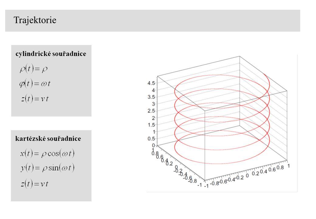 cylindrické souřadnicekartézské souřadnice